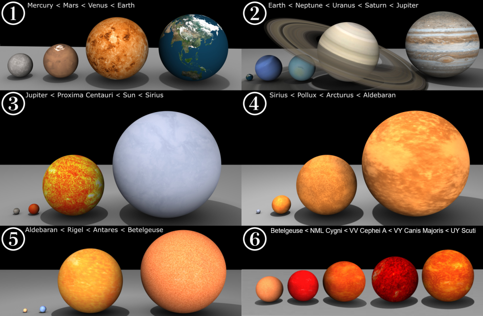 Comparison_of_planets_and_stars_(2017_update).png